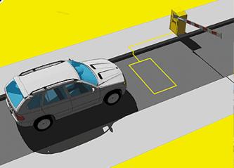 Vehicle Detection Loops